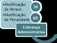 Cobrança_Administrativa.png