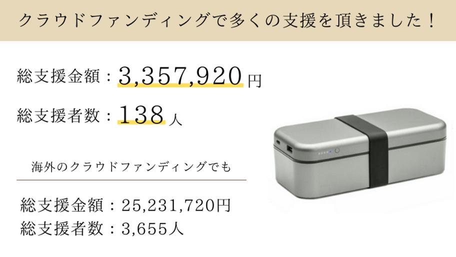 キートス合同会社 公式ショップOPEN (2).png