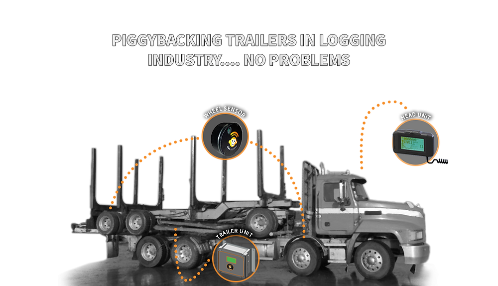 RUC Monkey logging trailer solution