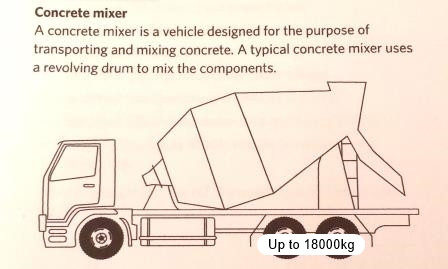 VDAM NZ Specialist Vehicle Concrete mixer truck