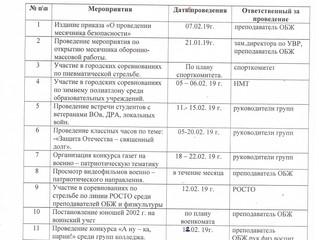 План месячника оборонно-массовой работы в ГБПОУ НМПК