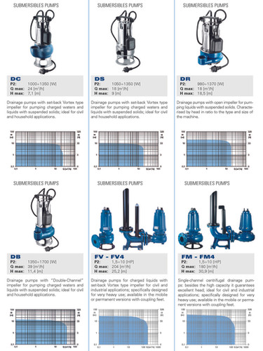 Foras-Pentax submersible electric pumps