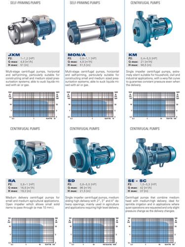 Foras-Pentax self-priming pumps