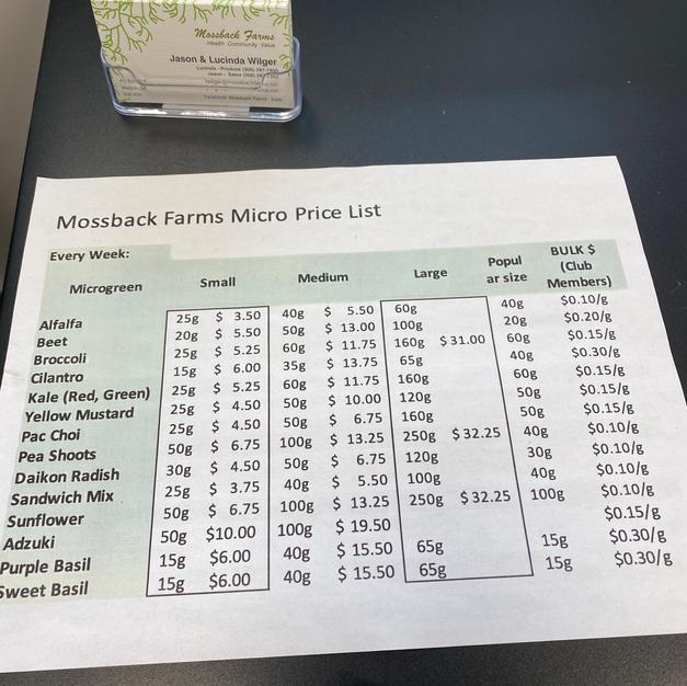MOSSBACK FARMS