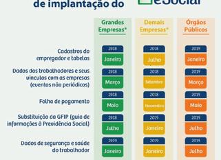 eSocial é obrigatório para grandes empresas desde 08/01