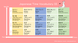 Japanese Time III