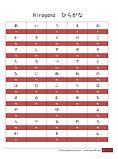 Hiragana chart pic.png
