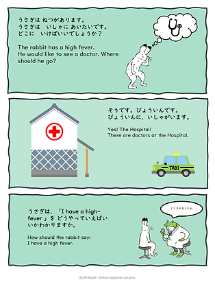 Survival Japanese Emergency situation fo