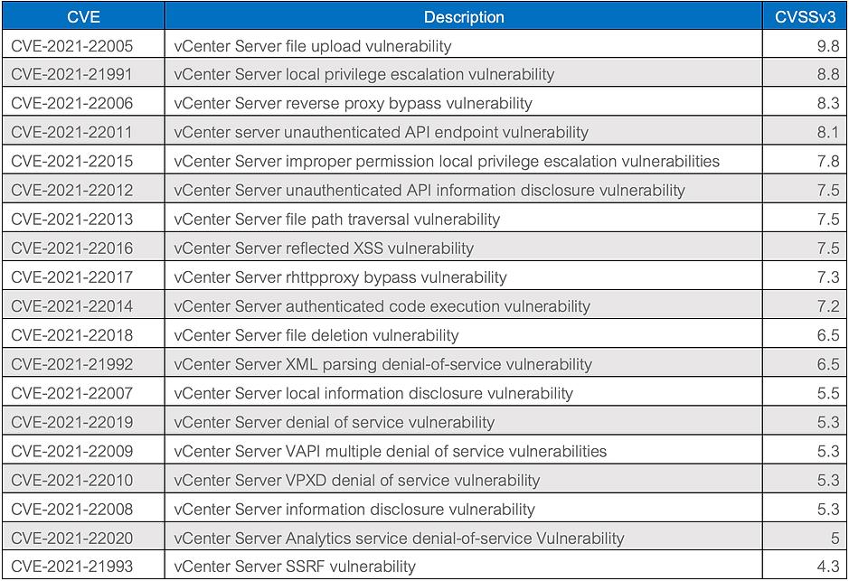 VCenter Server-2.png