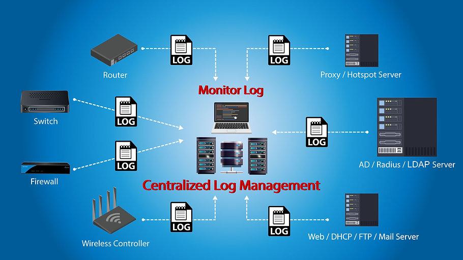 Centralized Log Management.jpg