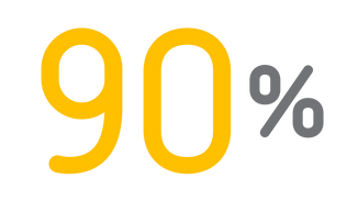 Novantapercento