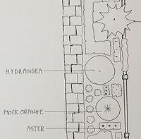 Upminster Garden