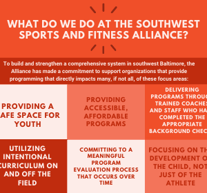 Interested in Serving on a Board of Directors for a Non-Profit? Check out the Southwest Sports and F