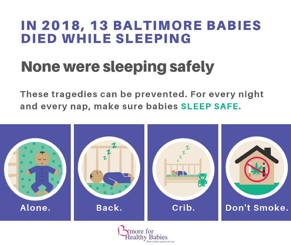 safe sleep graphic