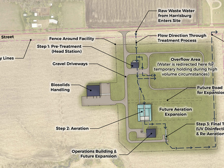 Where Will Treated Water Be Discharged?