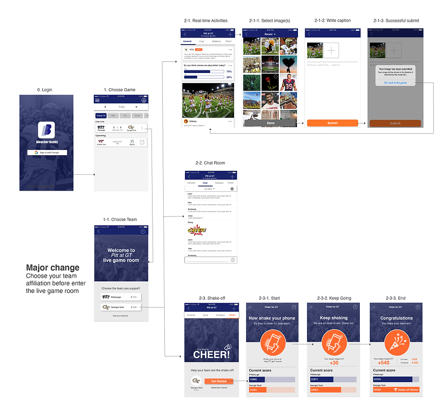 Wireframes-02.png
