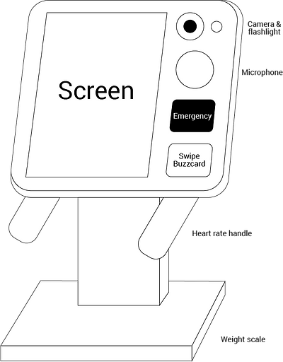 kiosk draft.png