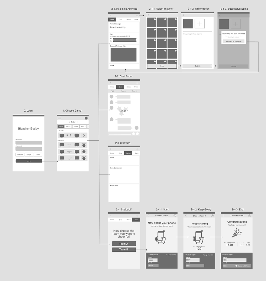 Wireframes-01.png