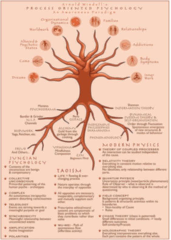 process-tree.jpg