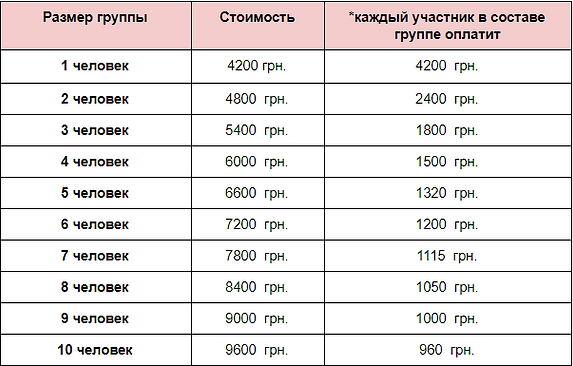 RUS_prices_for_craft_beer_tours_ilovemyc