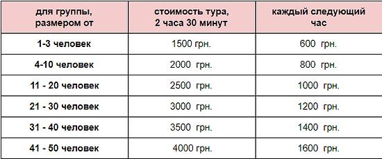 RUS_prices_for_walking_tours_ilovemycity
