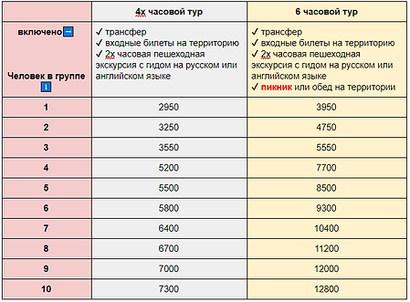 RUS_prices_for_kievan_rus_parks_tours_il
