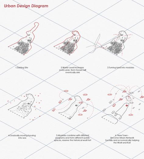 urbandiagram1.jpg