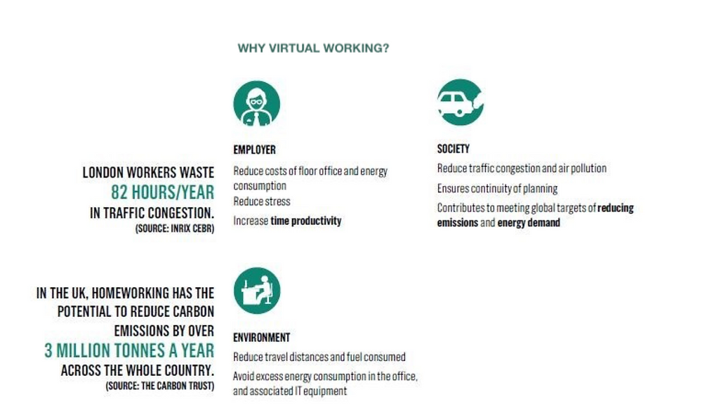 How hiring a Virtual Assistant can help combat climate change