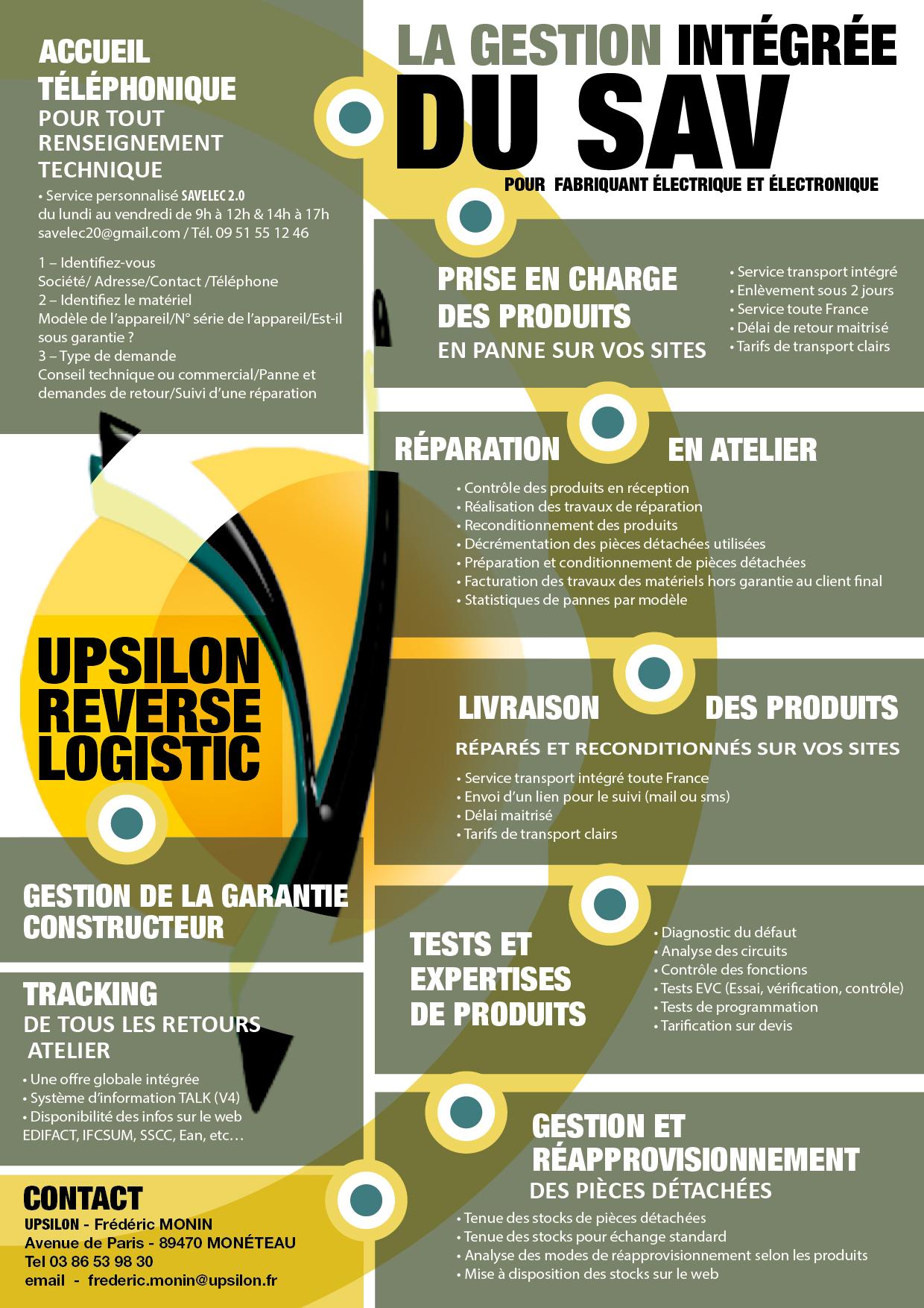 UPSILON