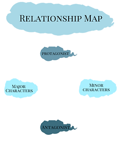 RELATIONSHIP MAP.png