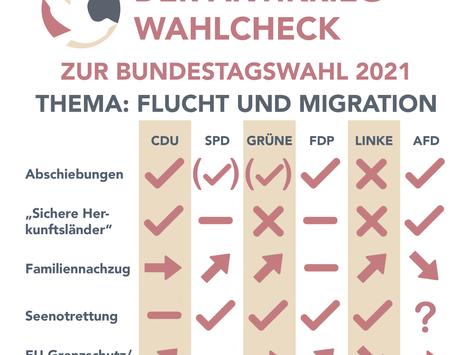 Antikrieg-Wahlcheck zur Bundestagswahl 2021 – Teil 2