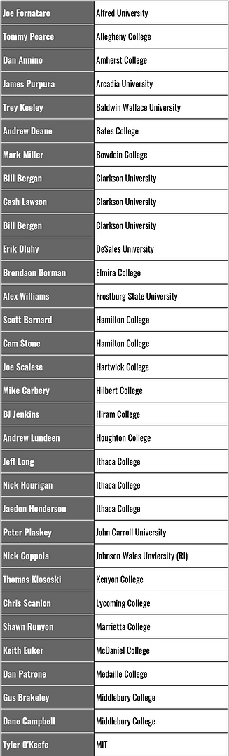 SSS_SLI COACHES - DIVISION III-1.png