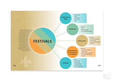 Office of Cultural Economy Report - spread 18