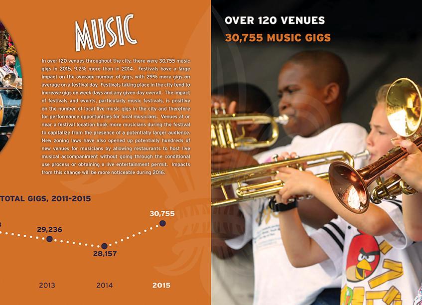 City of NOLA Cultural Economy snapshot - scott ott creative inc_Page_08
