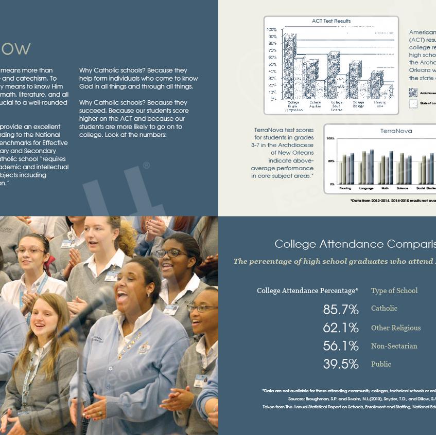 office of catholic schools annual report 2015 - scott ott creative inc-6