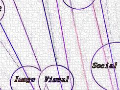 Design example- ''Fragmented social wall''