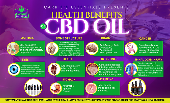 cbd oil.png