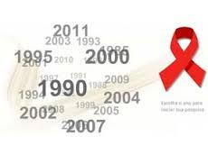 Linha do Tempo da AIDS: Do Primeiro Caso aos Dias Atuais