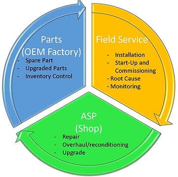 SAP Idea.jpg