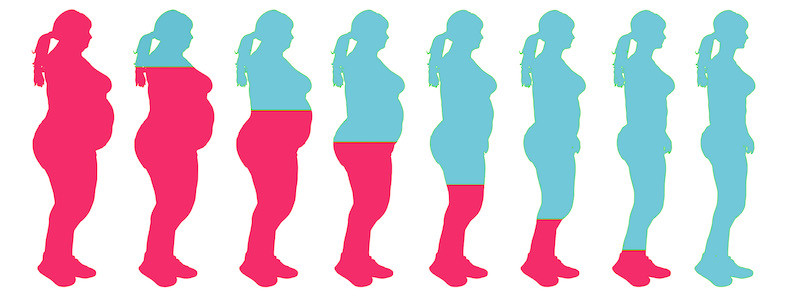 CAN I GET PREGNANT AFTER GASTRIC SLEEVE SURGERY?
