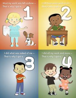 Grade Numbers