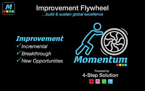 Momentum_Improvement Flywheel.png