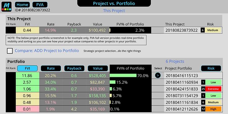 FVA_proj_vs_portfolio.png