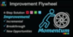Mm_improvement_flywheel_Mm_72ppi.png