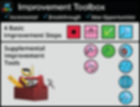 Mm_improvement_toolbox.png