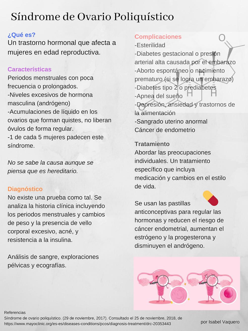 Síndrome de Ovario Poliquístico.jpg