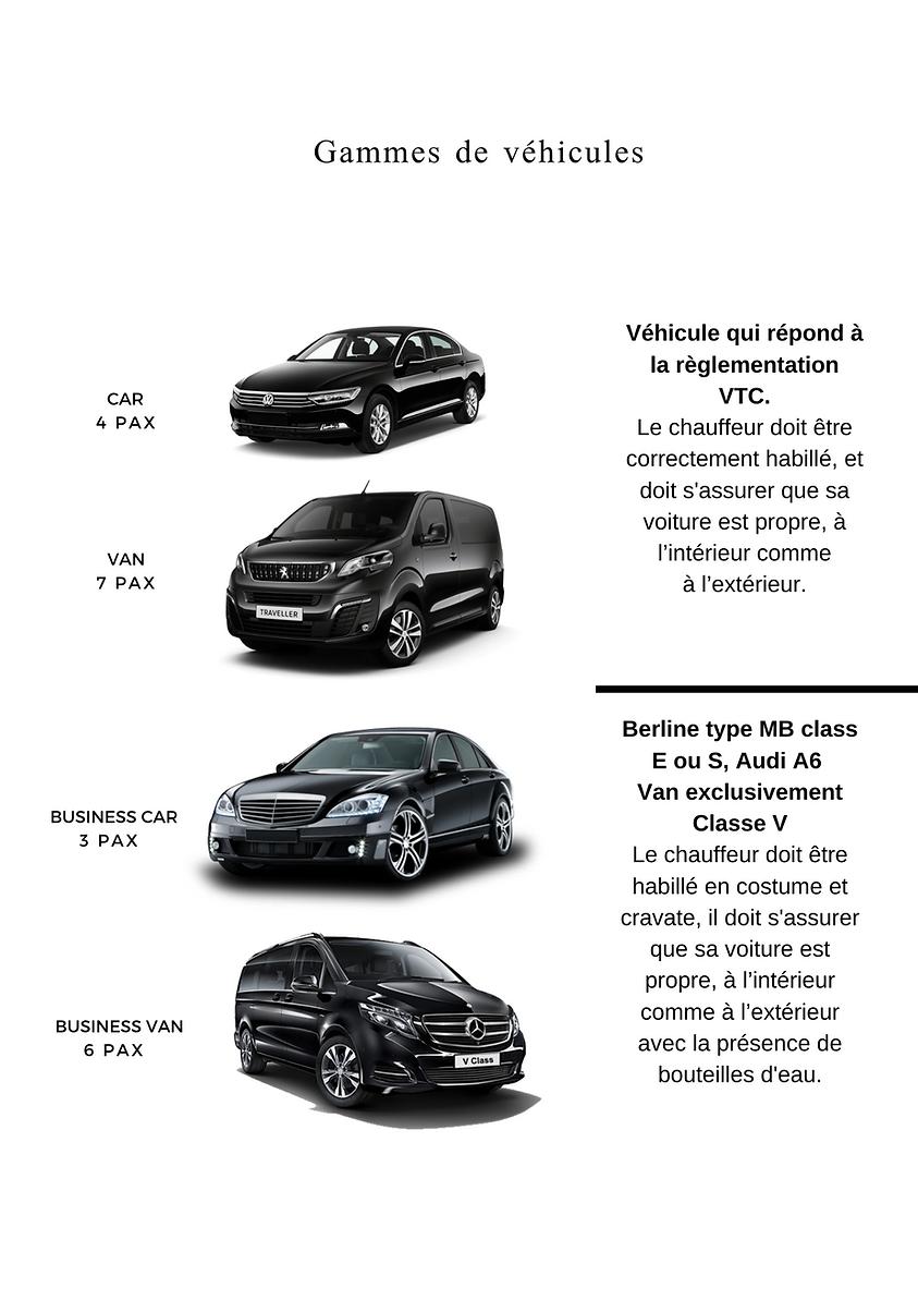 Gammes_de_véhicules_YUSE.png