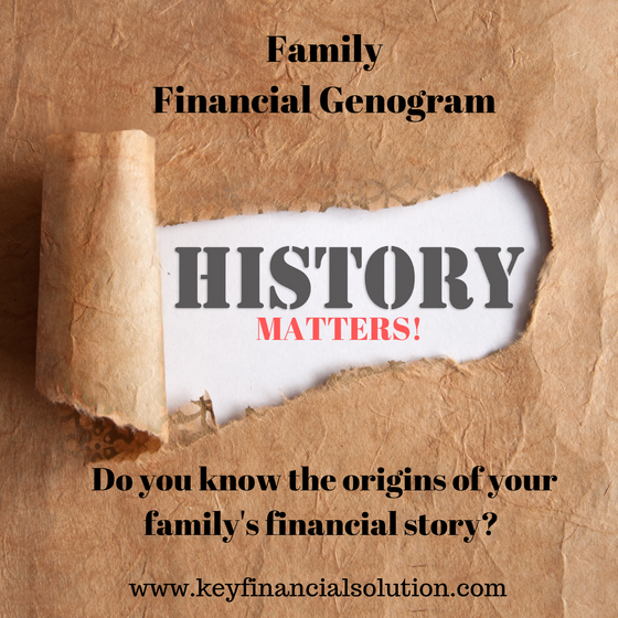 "August Mocha Money Meet Up: ""Financial Genogram-Understanding Generational Relationships with M"