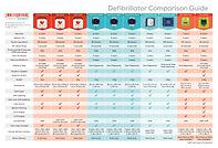 Defibs Direct Defibrillator Selection gu