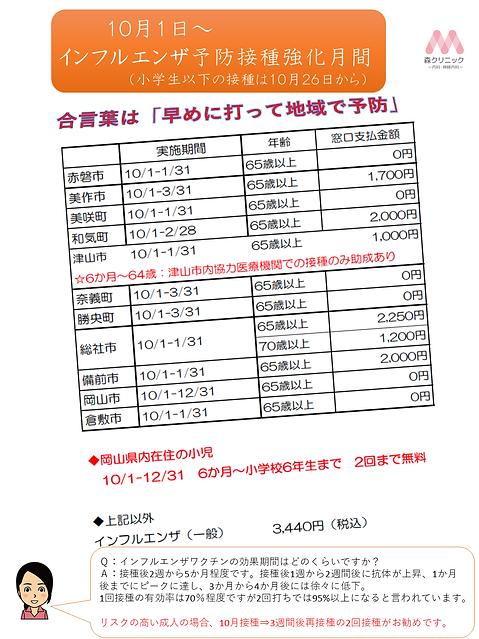 インフルエンザワクチン2020.png